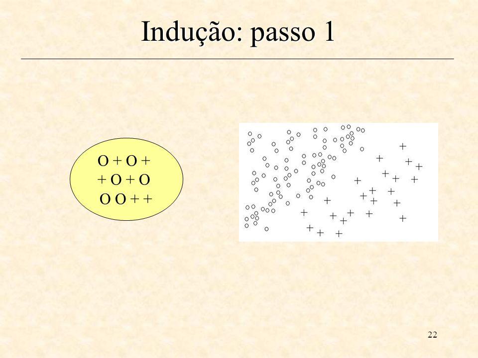 Indução: passo 1 O + O + + O + O O O + +