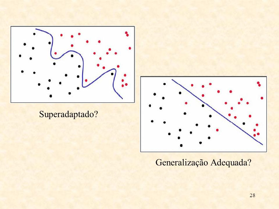Generalização Adequada
