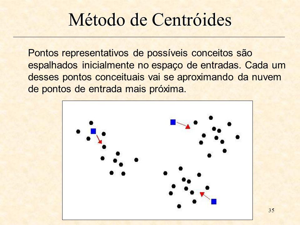 Método de Centróides