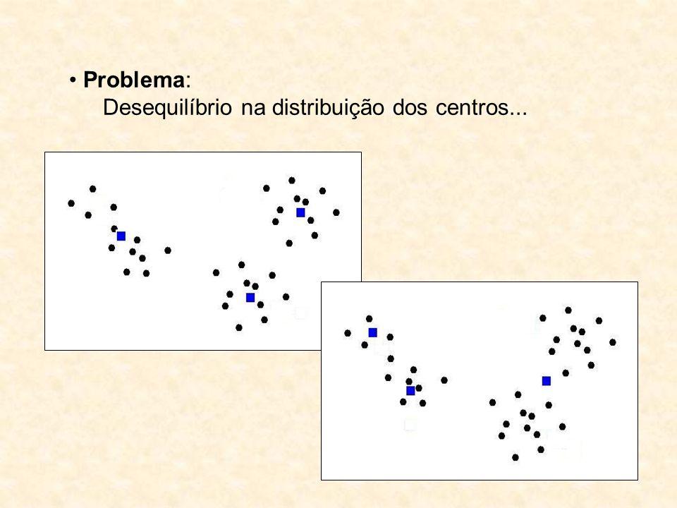 Problema: Desequilíbrio na distribuição dos centros...