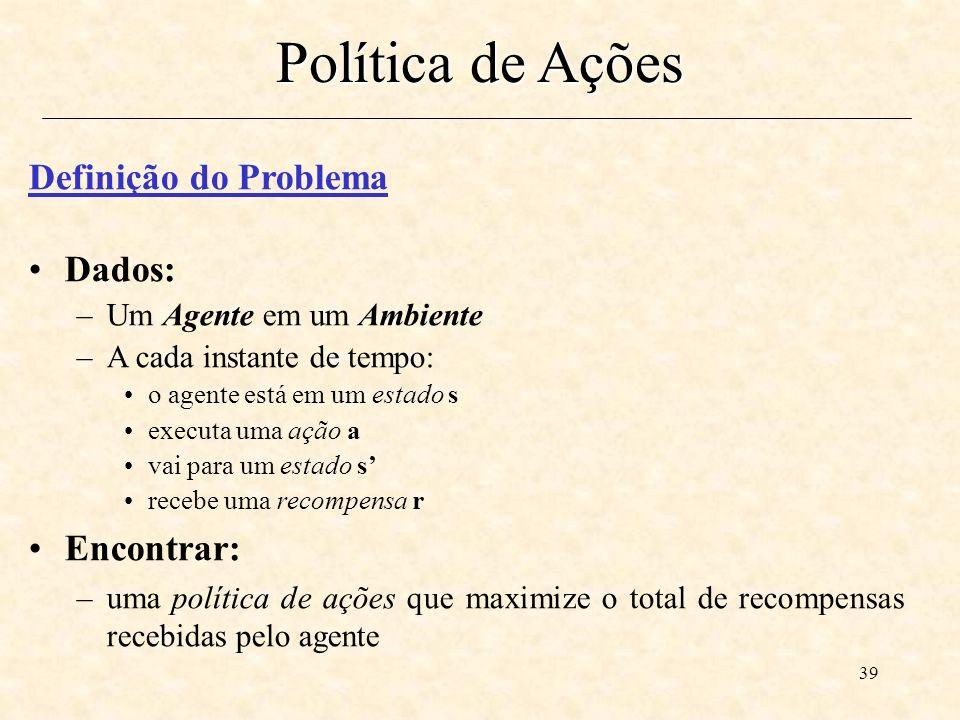 Política de Ações Definição do Problema Dados: Encontrar: