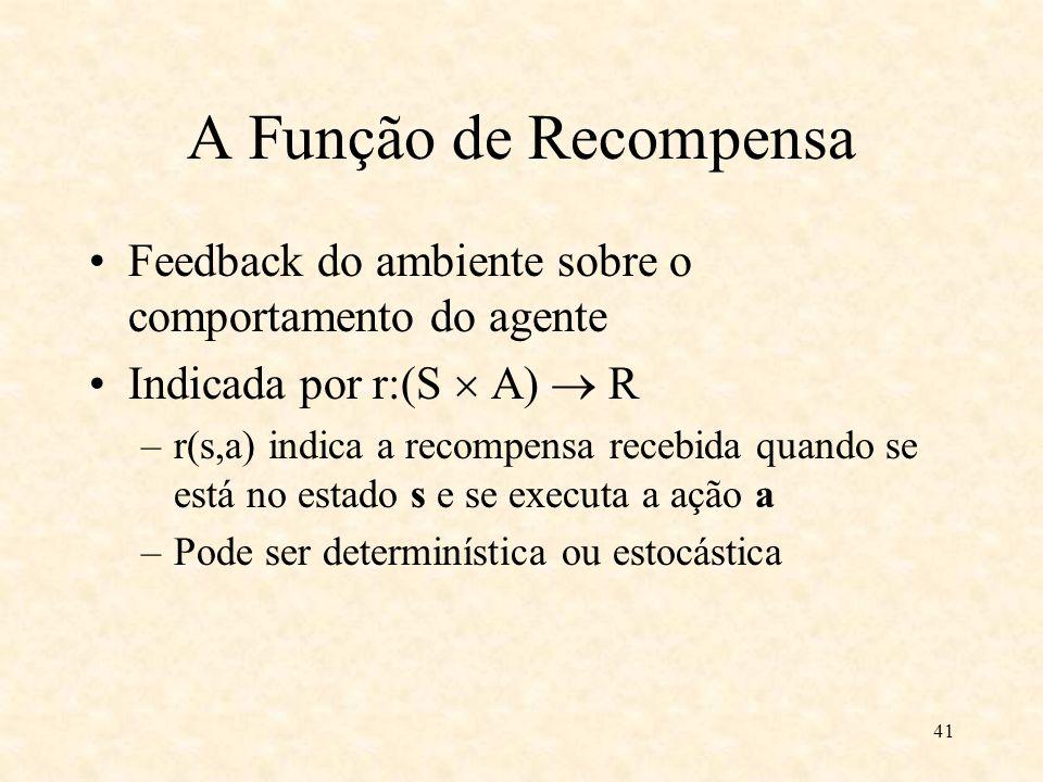 A Função de Recompensa Feedback do ambiente sobre o comportamento do agente. Indicada por r:(S  A) R.