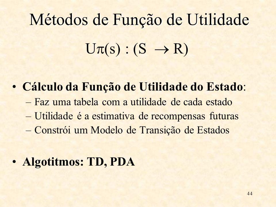 Métodos de Função de Utilidade