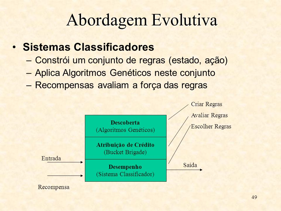 Abordagem Evolutiva Sistemas Classificadores