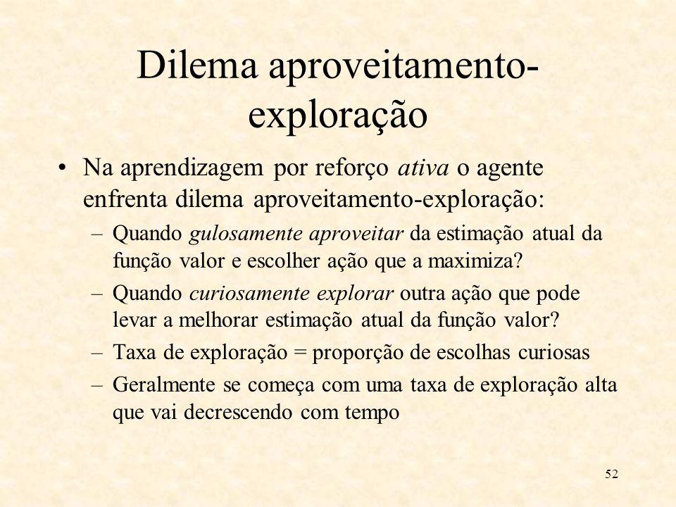 Dilema aproveitamento-exploração