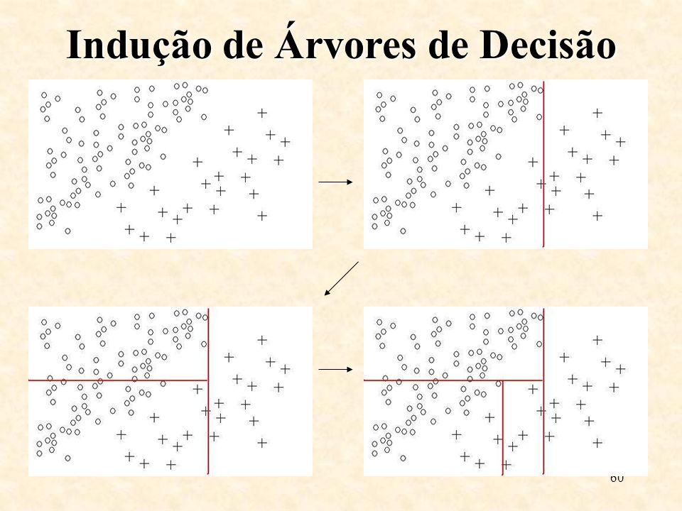 Indução de Árvores de Decisão
