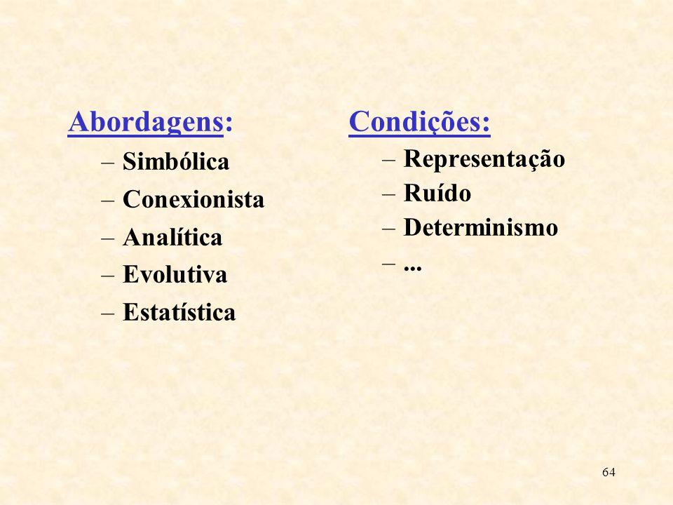 Abordagens: Condições: Simbólica Conexionista Analítica Evolutiva