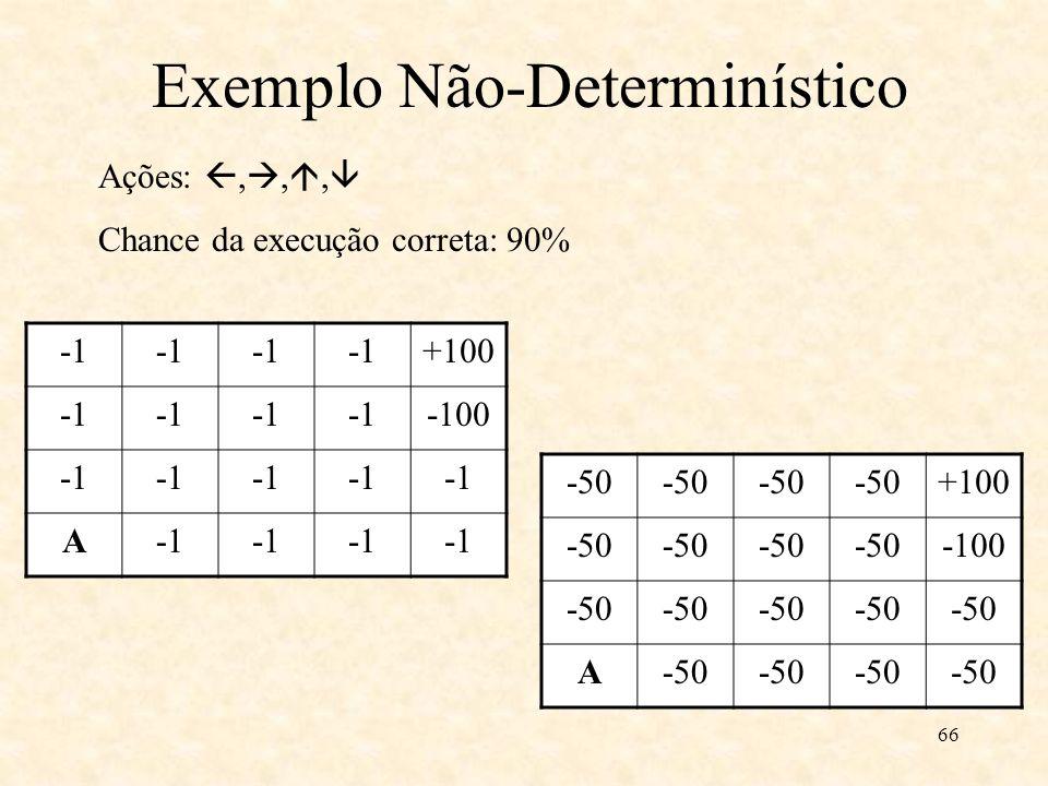Exemplo Não-Determinístico