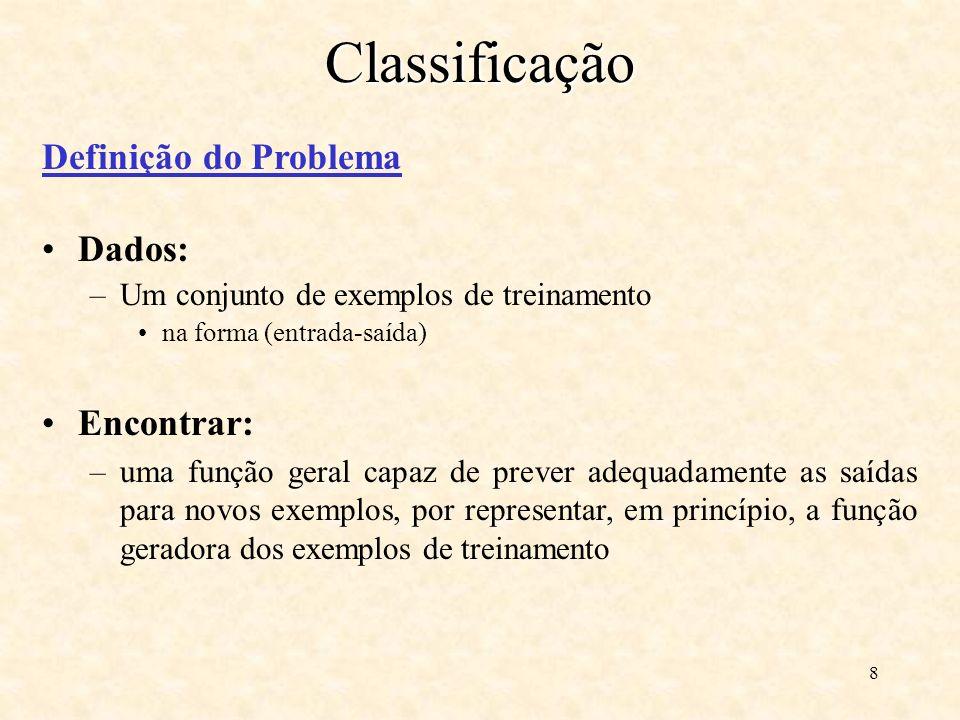 Classificação Definição do Problema Dados: Encontrar: