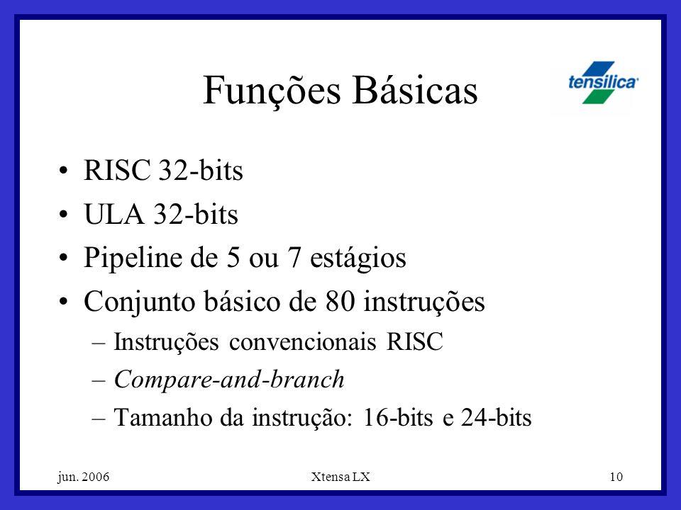 Funções Básicas RISC 32-bits ULA 32-bits Pipeline de 5 ou 7 estágios