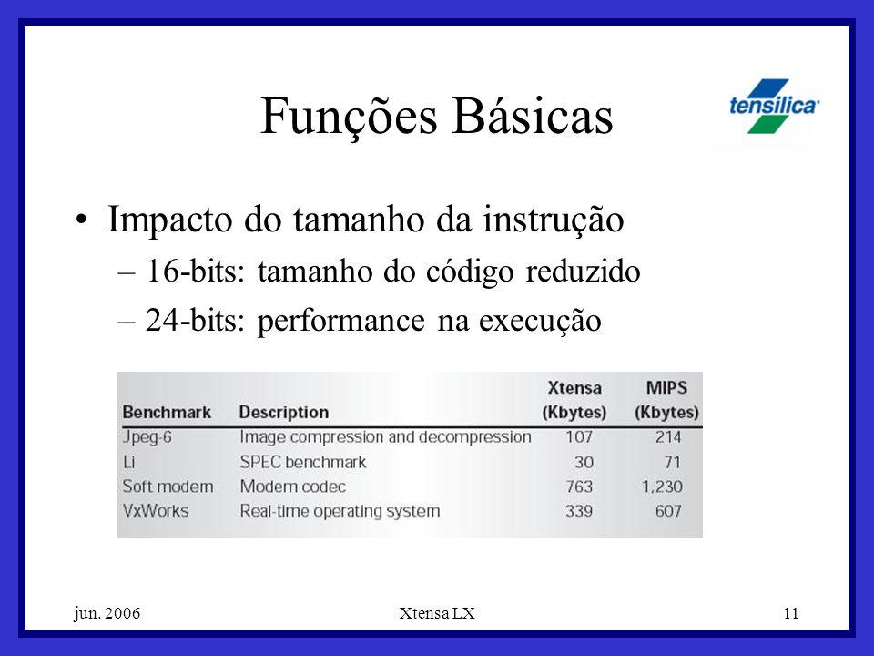 Funções Básicas Impacto do tamanho da instrução