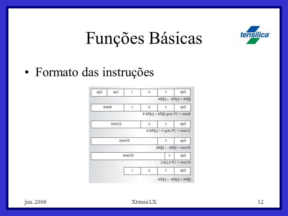 Funções Básicas Formato das instruções jun. 2006 Xtensa LX
