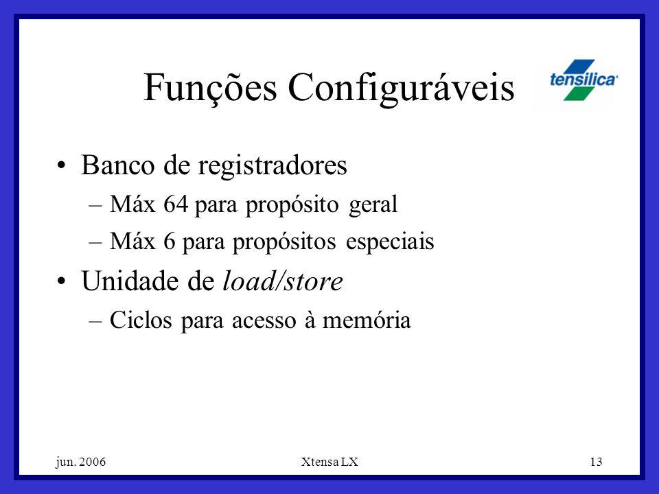 Funções Configuráveis