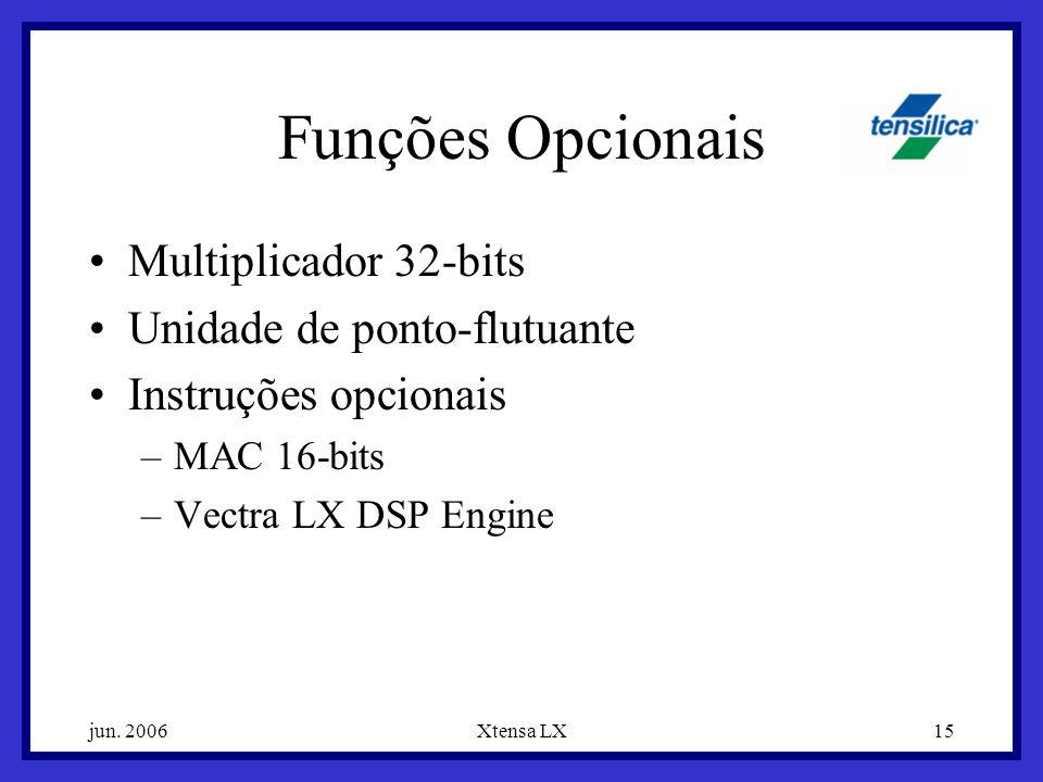 Funções Opcionais Multiplicador 32-bits Unidade de ponto-flutuante