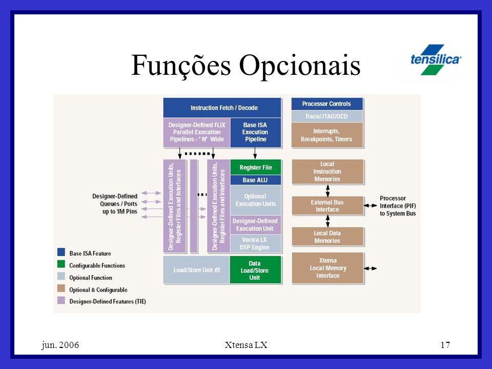 Funções Opcionais jun. 2006 Xtensa LX