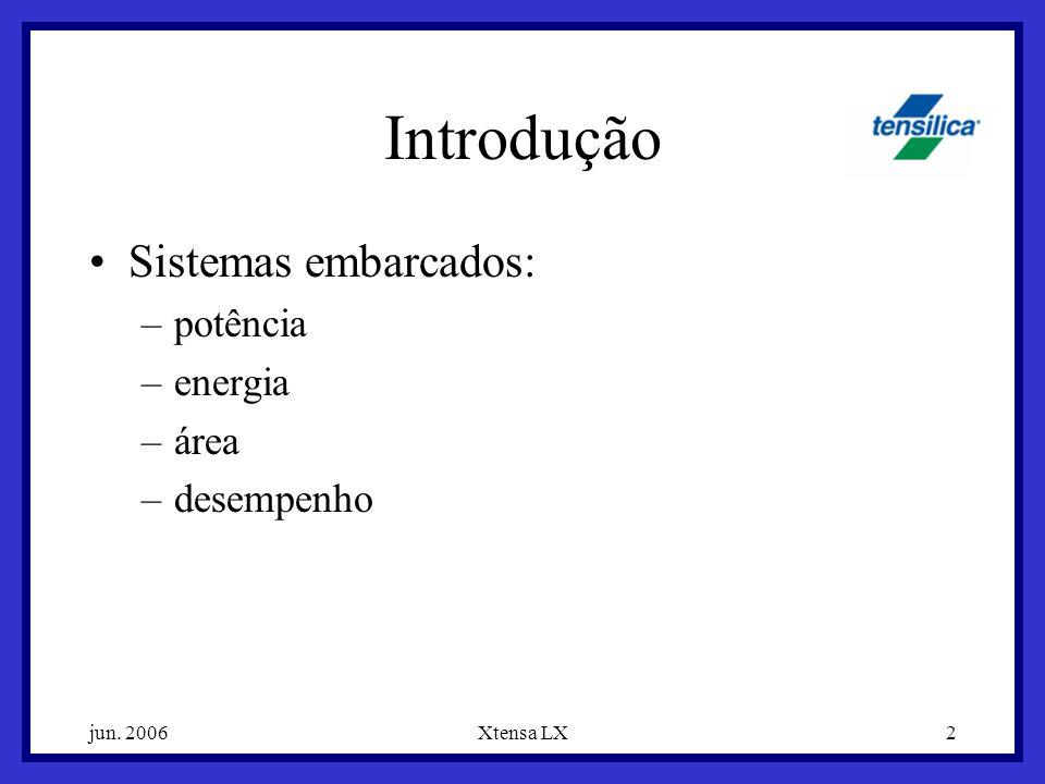 Introdução Sistemas embarcados: potência energia área desempenho