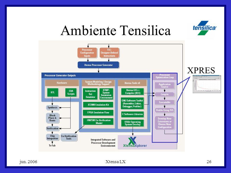 Ambiente Tensilica XPRES jun. 2006 Xtensa LX