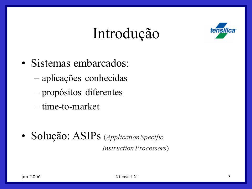 Introdução Sistemas embarcados: Solução: ASIPs (Application Specific
