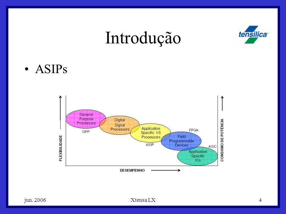Introdução ASIPs jun. 2006 Xtensa LX