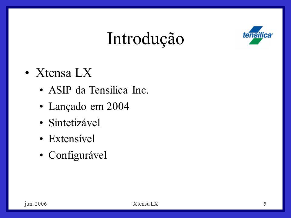 Introdução Xtensa LX ASIP da Tensilica Inc. Lançado em 2004