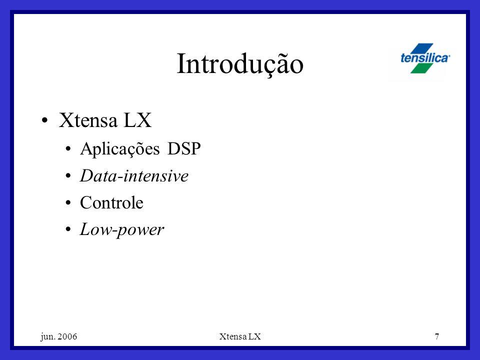 Introdução Xtensa LX Aplicações DSP Data-intensive Controle Low-power