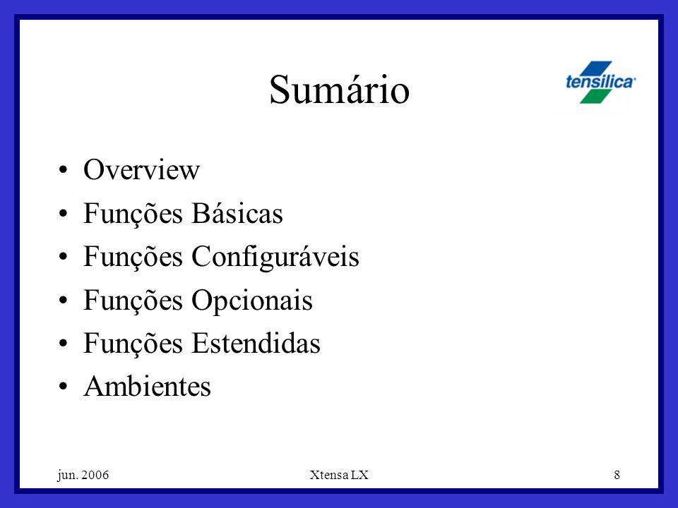 Sumário Overview Funções Básicas Funções Configuráveis