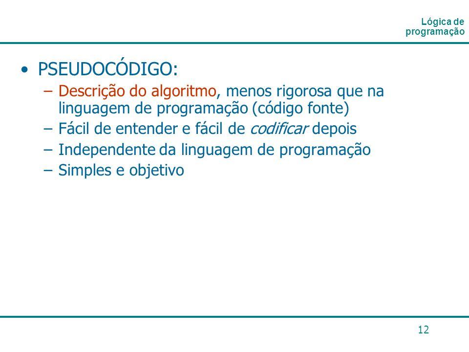Lógica de programação PSEUDOCÓDIGO: Descrição do algoritmo, menos rigorosa que na linguagem de programação (código fonte)
