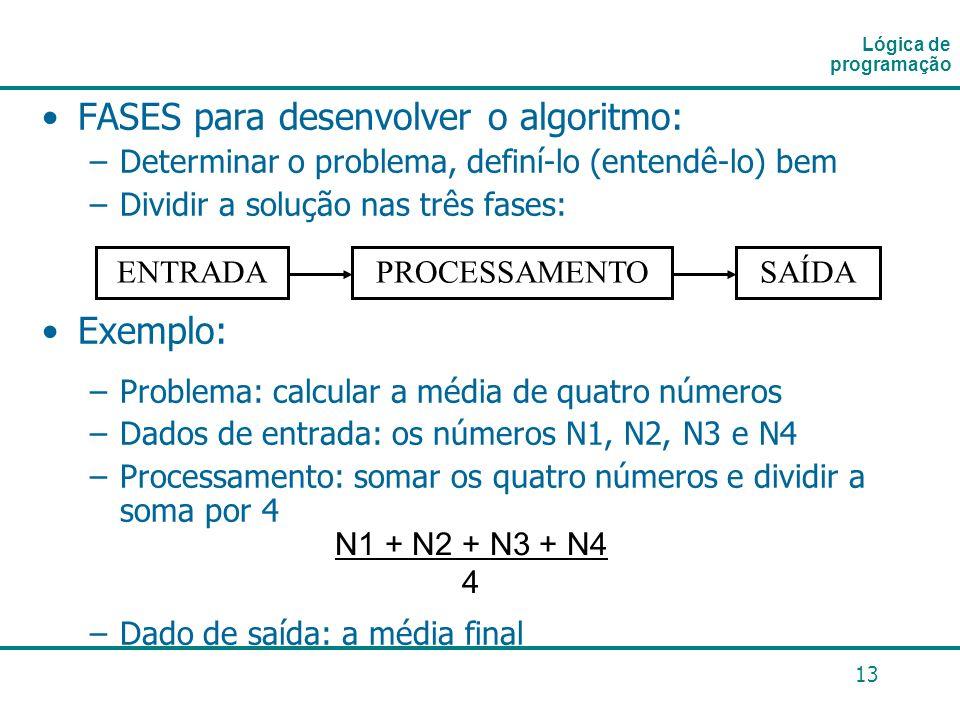 FASES para desenvolver o algoritmo: