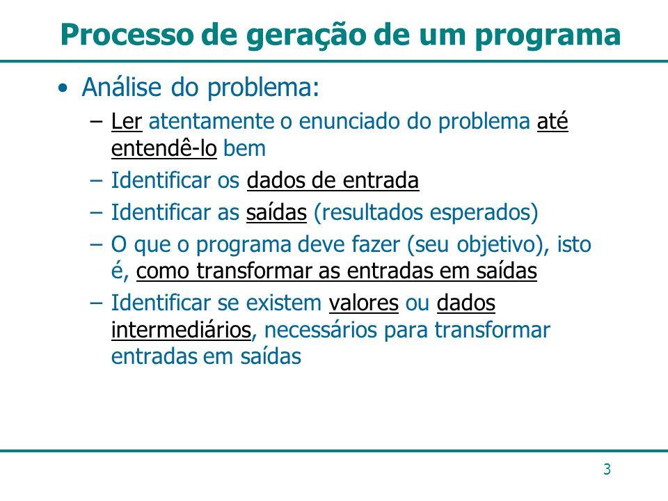 Processo de geração de um programa