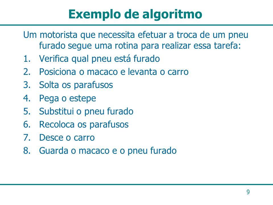 Exemplo de algoritmo Um motorista que necessita efetuar a troca de um pneu furado segue uma rotina para realizar essa tarefa: