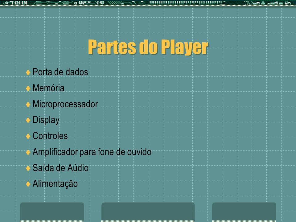 Partes do Player Porta de dados Memória Microprocessador Display
