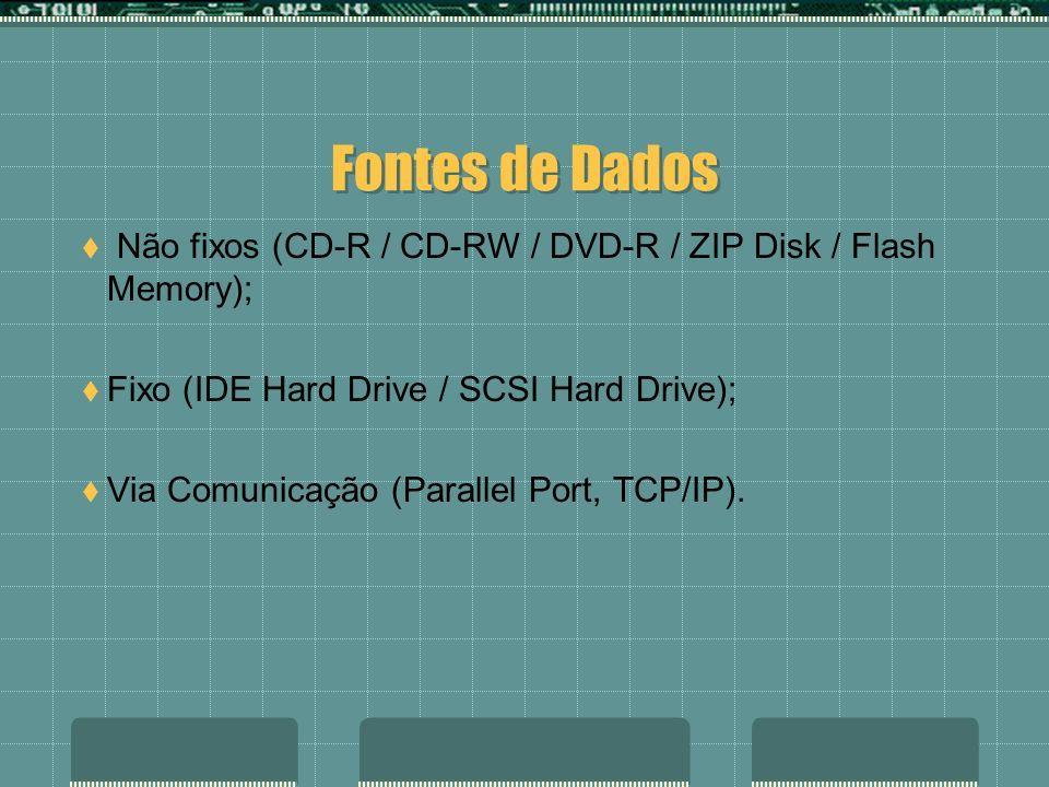 Fontes de Dados Não fixos (CD-R / CD-RW / DVD-R / ZIP Disk / Flash Memory); Fixo (IDE Hard Drive / SCSI Hard Drive);