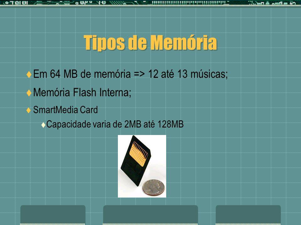 Tipos de Memória Em 64 MB de memória => 12 até 13 músicas;