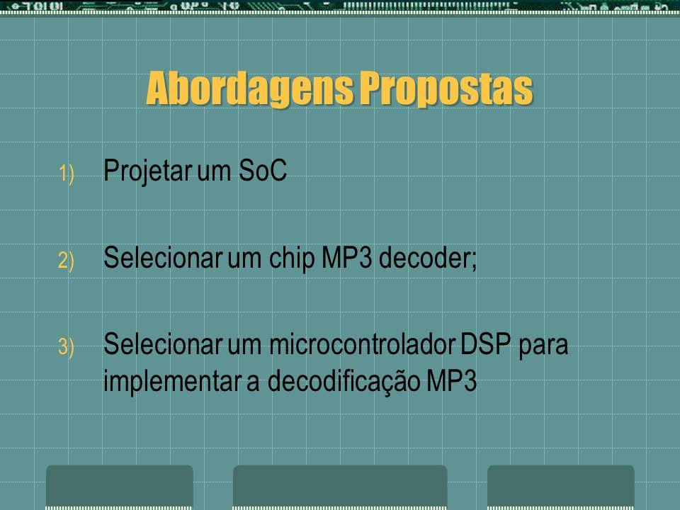 Abordagens Propostas Projetar um SoC Selecionar um chip MP3 decoder;