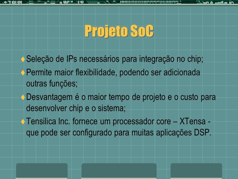 Projeto SoC Seleção de IPs necessários para integração no chip;