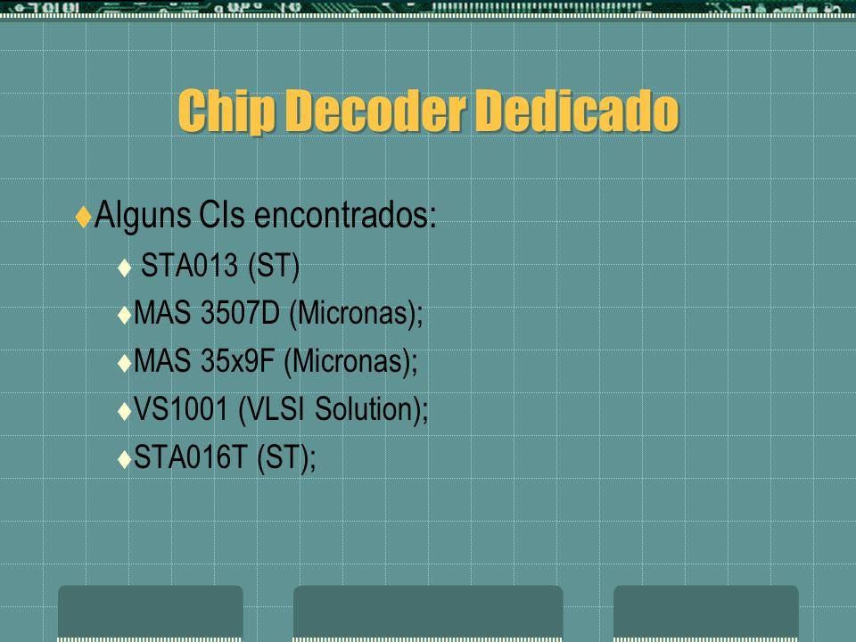 Chip Decoder Dedicado Alguns CIs encontrados: STA013 (ST)
