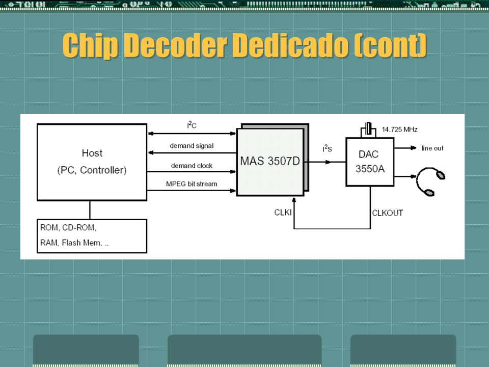 Chip Decoder Dedicado (cont)