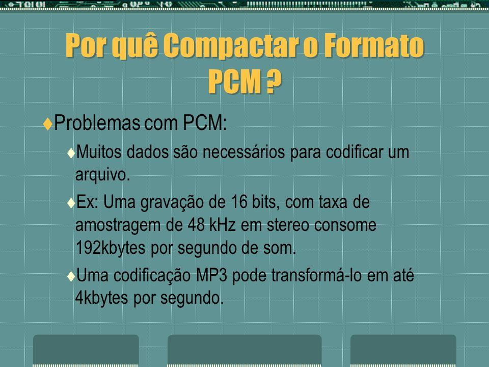 Por quê Compactar o Formato PCM