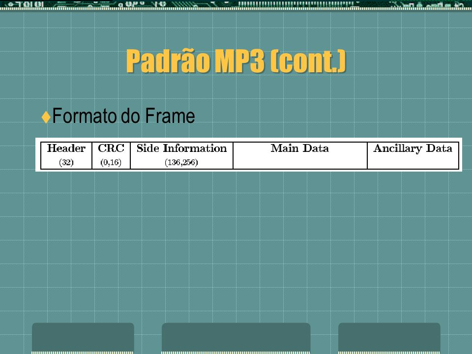 Padrão MP3 (cont.) Formato do Frame