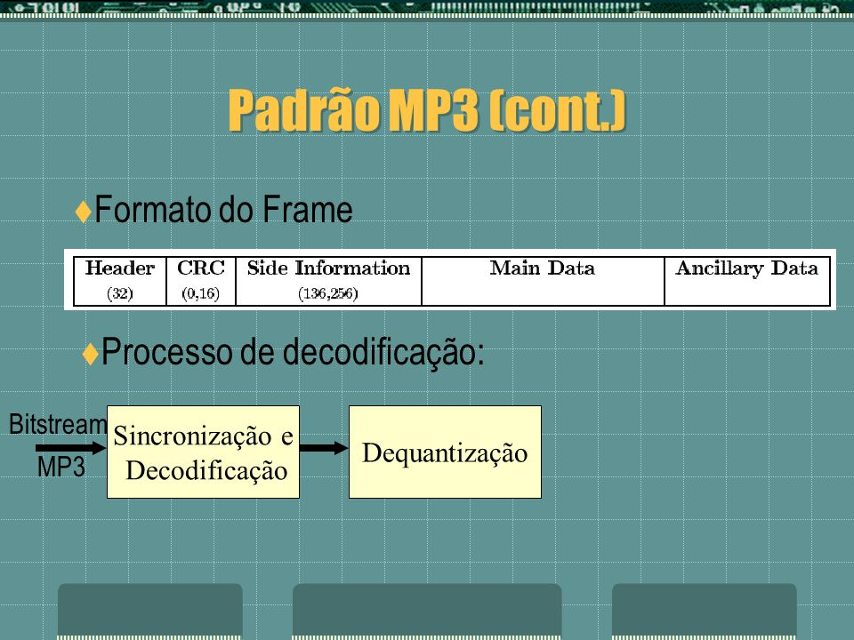 Padrão MP3 (cont.) Formato do Frame Processo de decodificação: