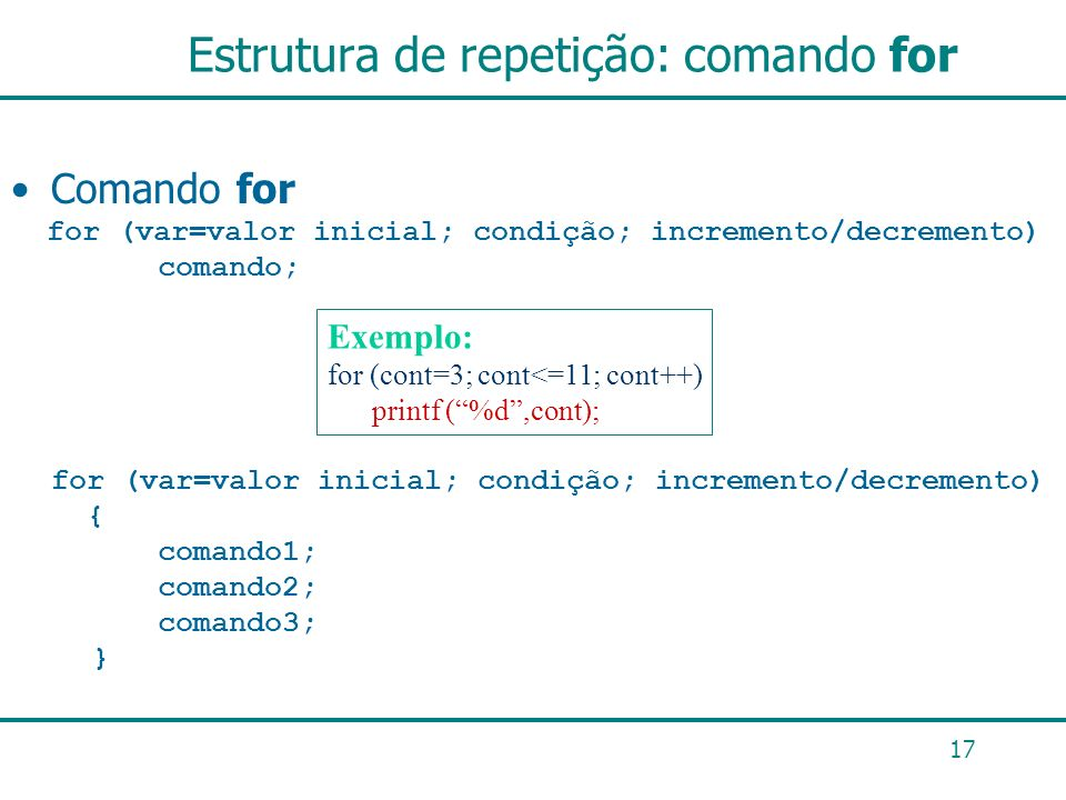 Estrutura de repetição: comando for