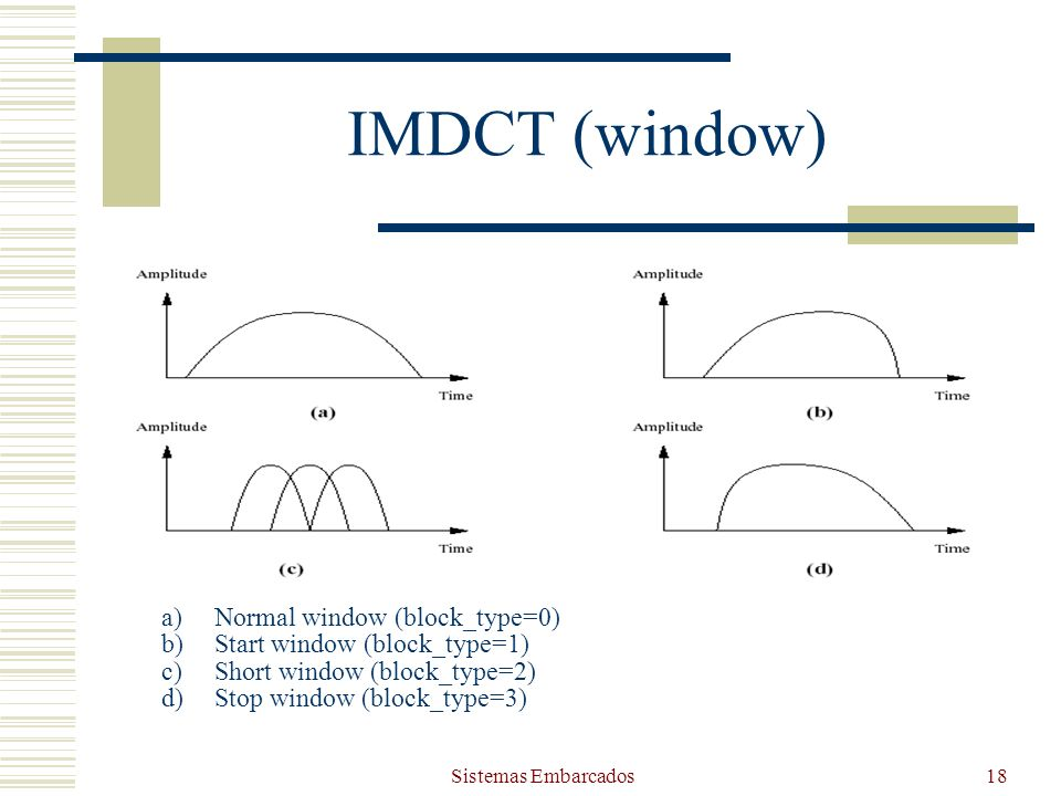 IMDCT (window) Normal window (block_type=0)