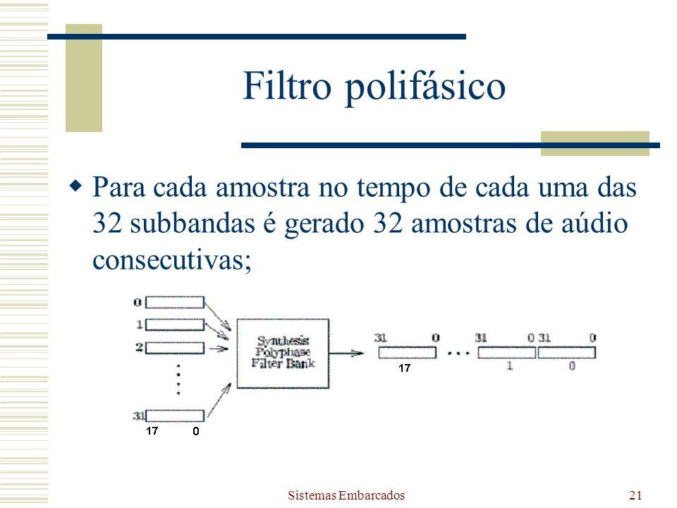 Filtro polifásico Para cada amostra no tempo de cada uma das 32 subbandas é gerado 32 amostras de aúdio consecutivas;