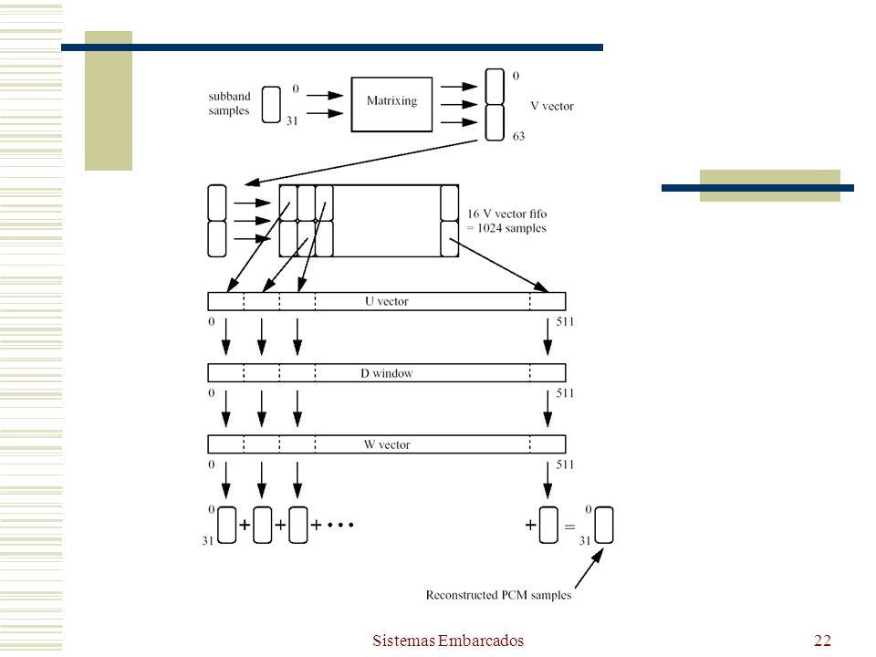 Filtro Polifásico Sistemas Embarcados