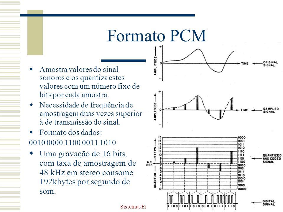Formato PCM Amostra valores do sinal sonoros e os quantiza estes valores com um número fixo de bits por cada amostra.