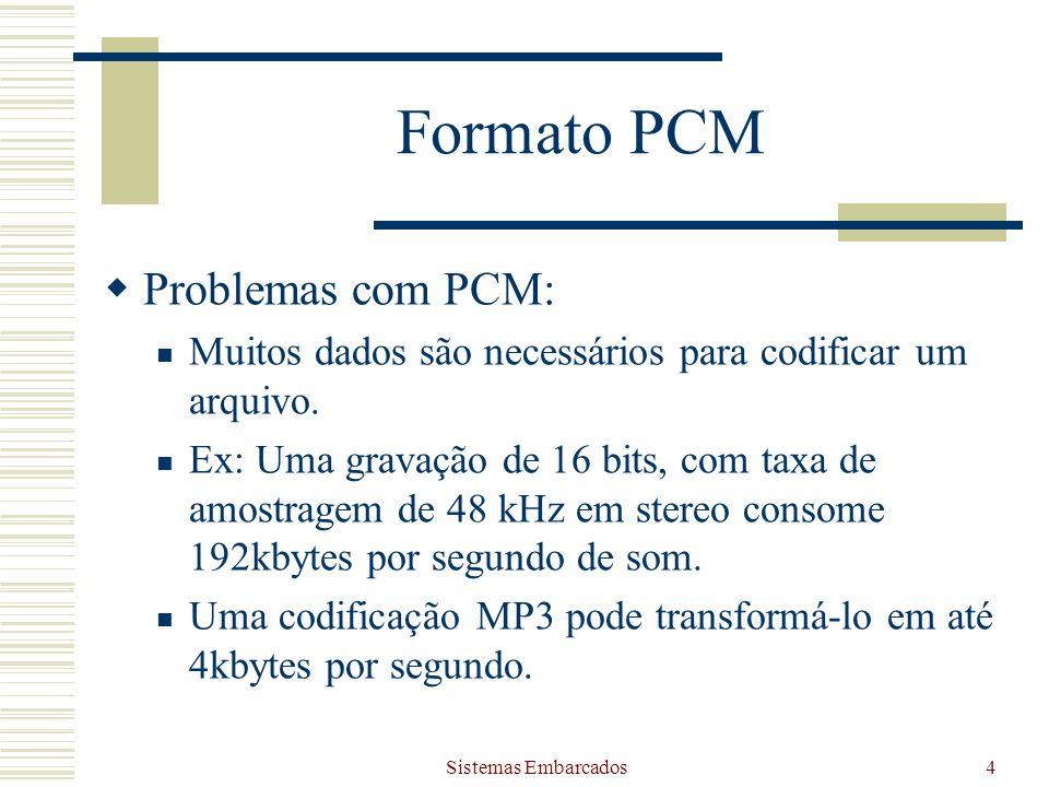 Formato PCM Problemas com PCM: