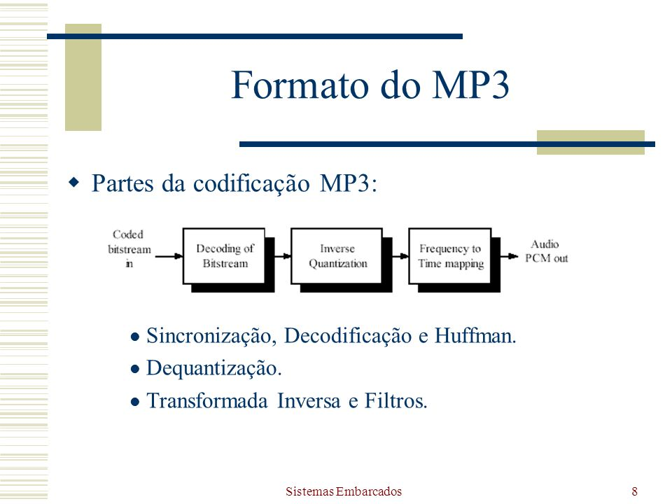 Formato do MP3 Partes da codificação MP3: