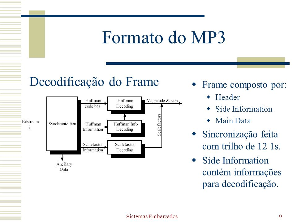 Formato do MP3 Decodificação do Frame Frame composto por: