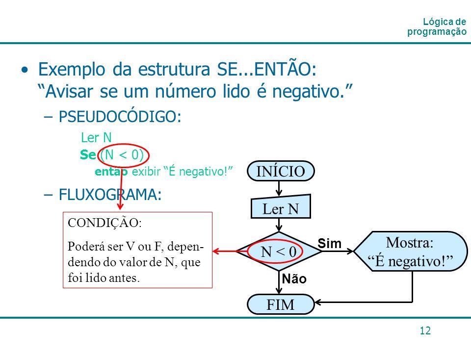 Lógica de programaçãoExemplo da estrutura SE...ENTÃO: Avisar se um número lido é negativo. PSEUDOCÓDIGO: