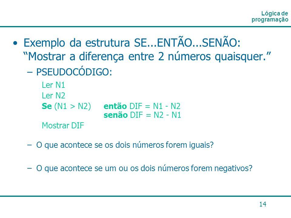 Lógica de programaçãoExemplo da estrutura SE...ENTÃO...SENÃO: Mostrar a diferença entre 2 números quaisquer.